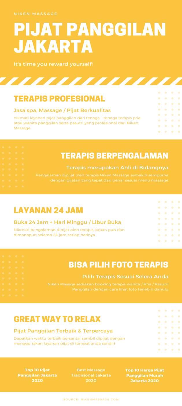 Pijat Panggilan Jakarta Infographic
